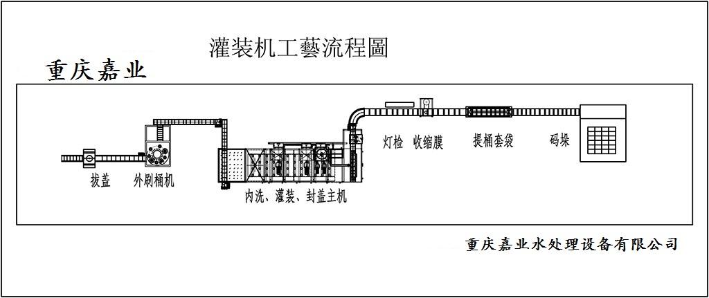 烟台五加仑桶装水设备